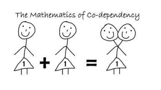 Αποτέλεσμα εικόνας για codependency