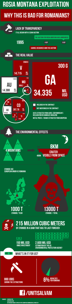 Rosia-Montana-InfoGraphic