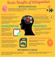 bilingualbrainbenefits